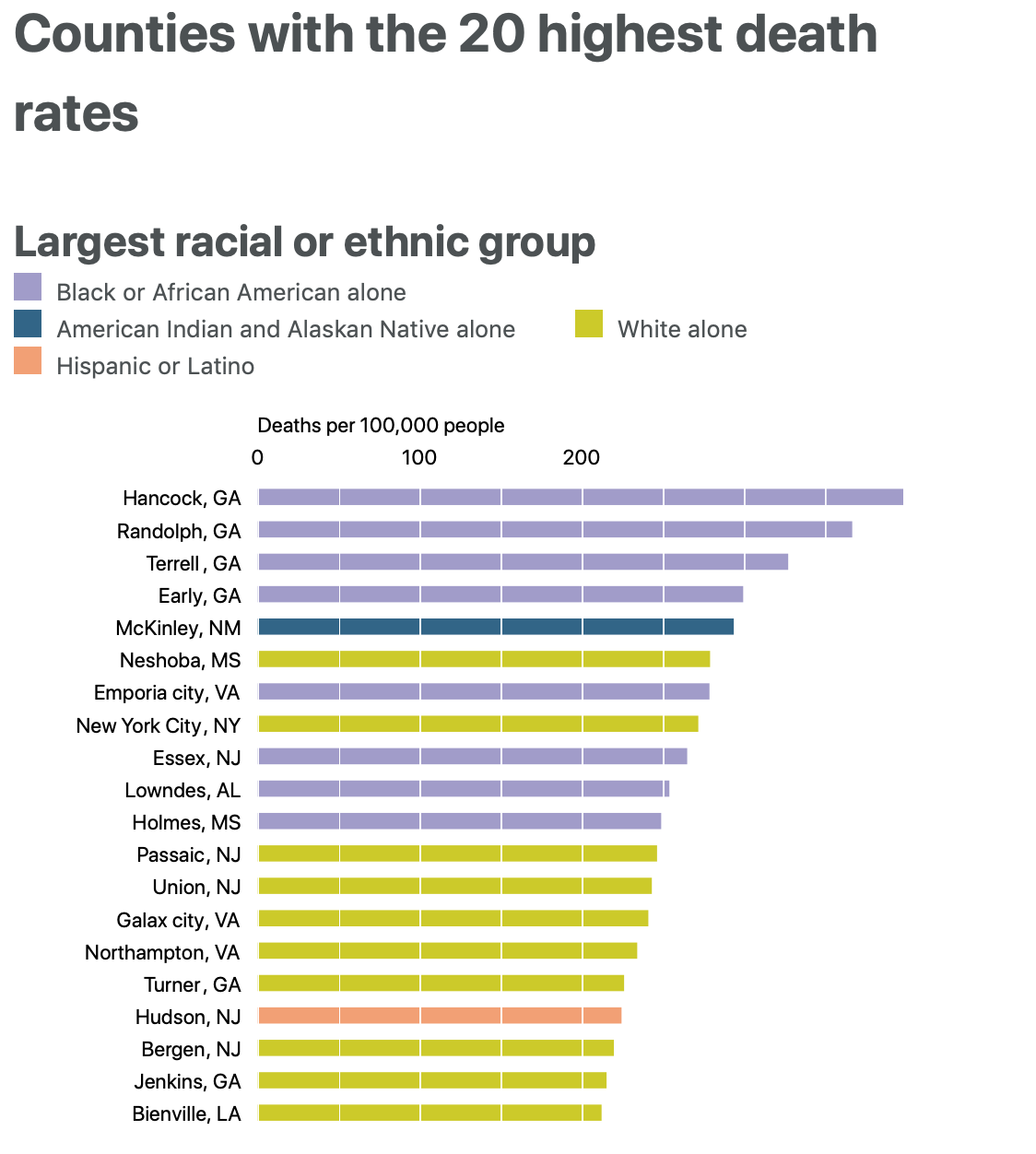The Antiracist Research & Policy Center's COVID Racial Data Tracker - The Atlantic
